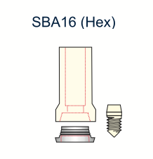 Ex-Hex Passive Abutment 5.0mm Engaging