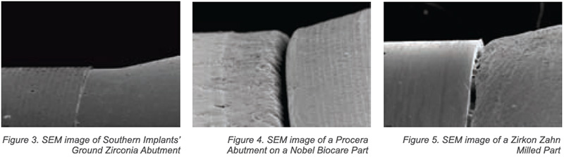 SEM Analysis of Implant to Abutment Microgaps